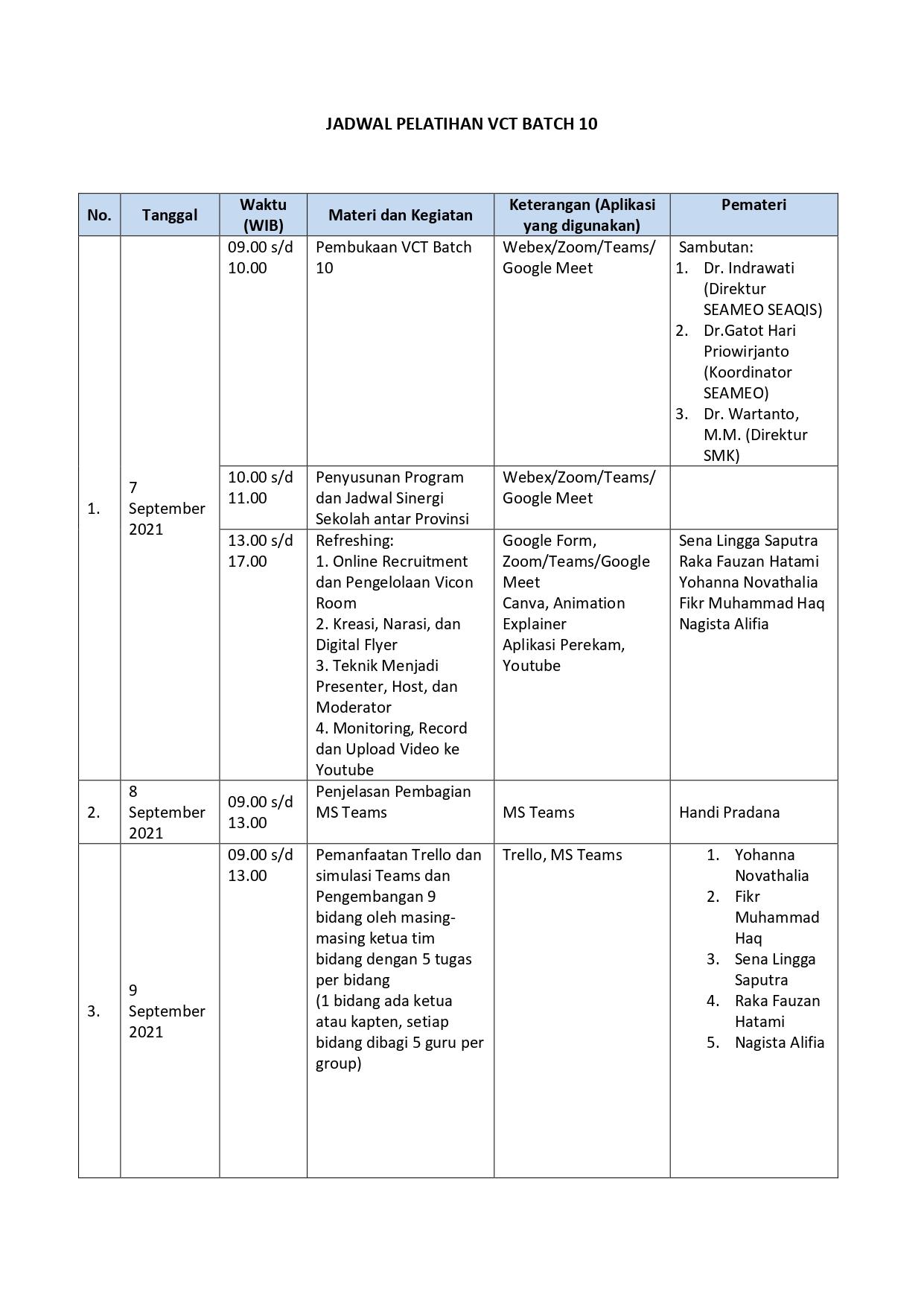 Jadwal Kegiatan VCT Batch 10